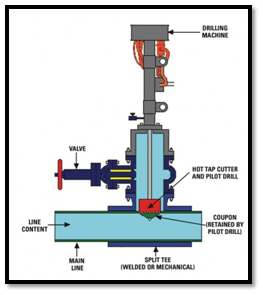Drilling Machine Figure